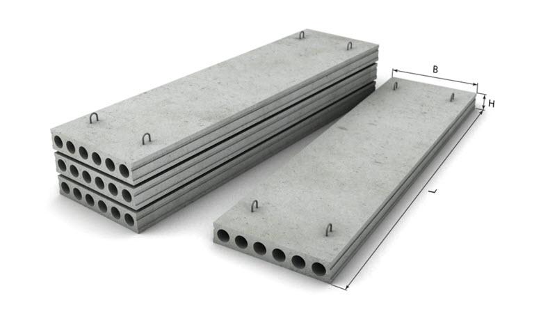 Характеристики прочности бетонных изделий